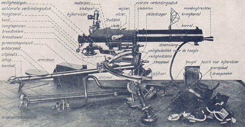 Schwartzlose M08M25